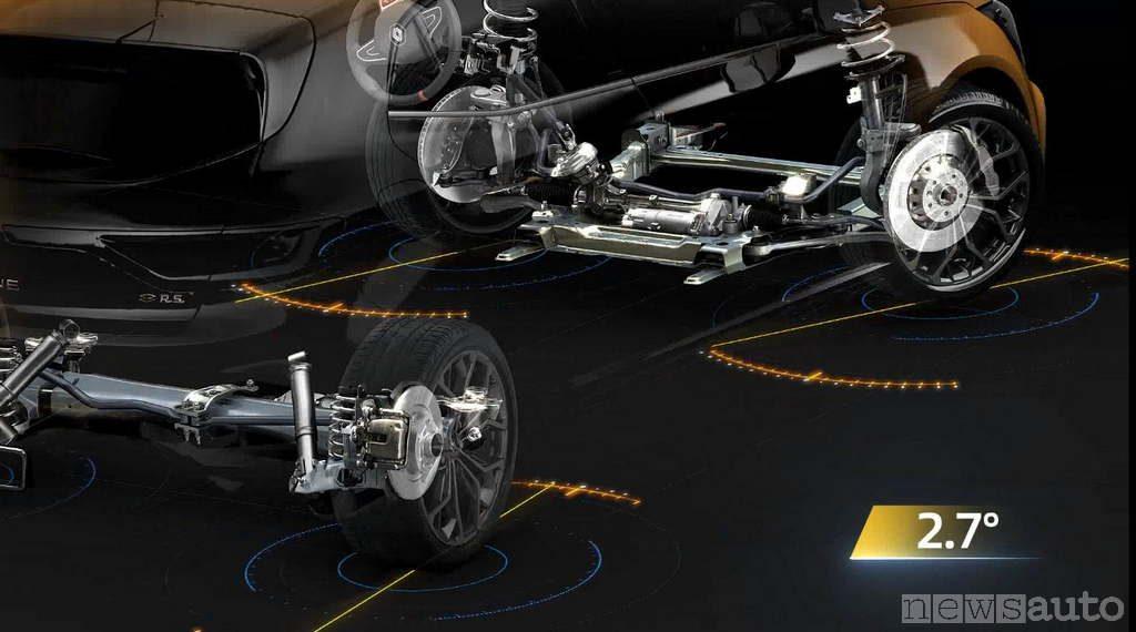 4ruote sterzanti Renault Megane RS 2.7 gradi